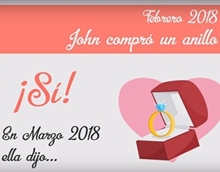 invitaciones para bodas digitales